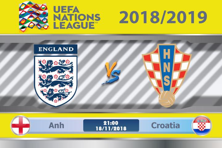 Soi kèo Anh vs Croatia 21h00, ngày 18/11: Kết cuộc ngã ngũ