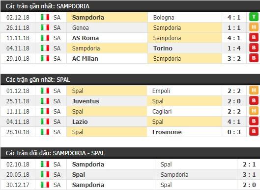 Thành tích và kết quả đối đầu Chievo vs Cagliari