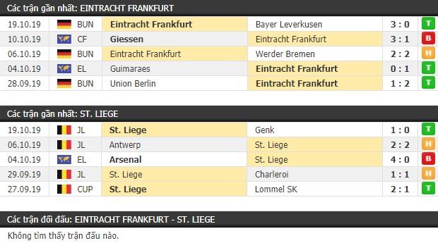 Thành tích và kết quả đối đầu Eintracht Frankfurt vs St Liege